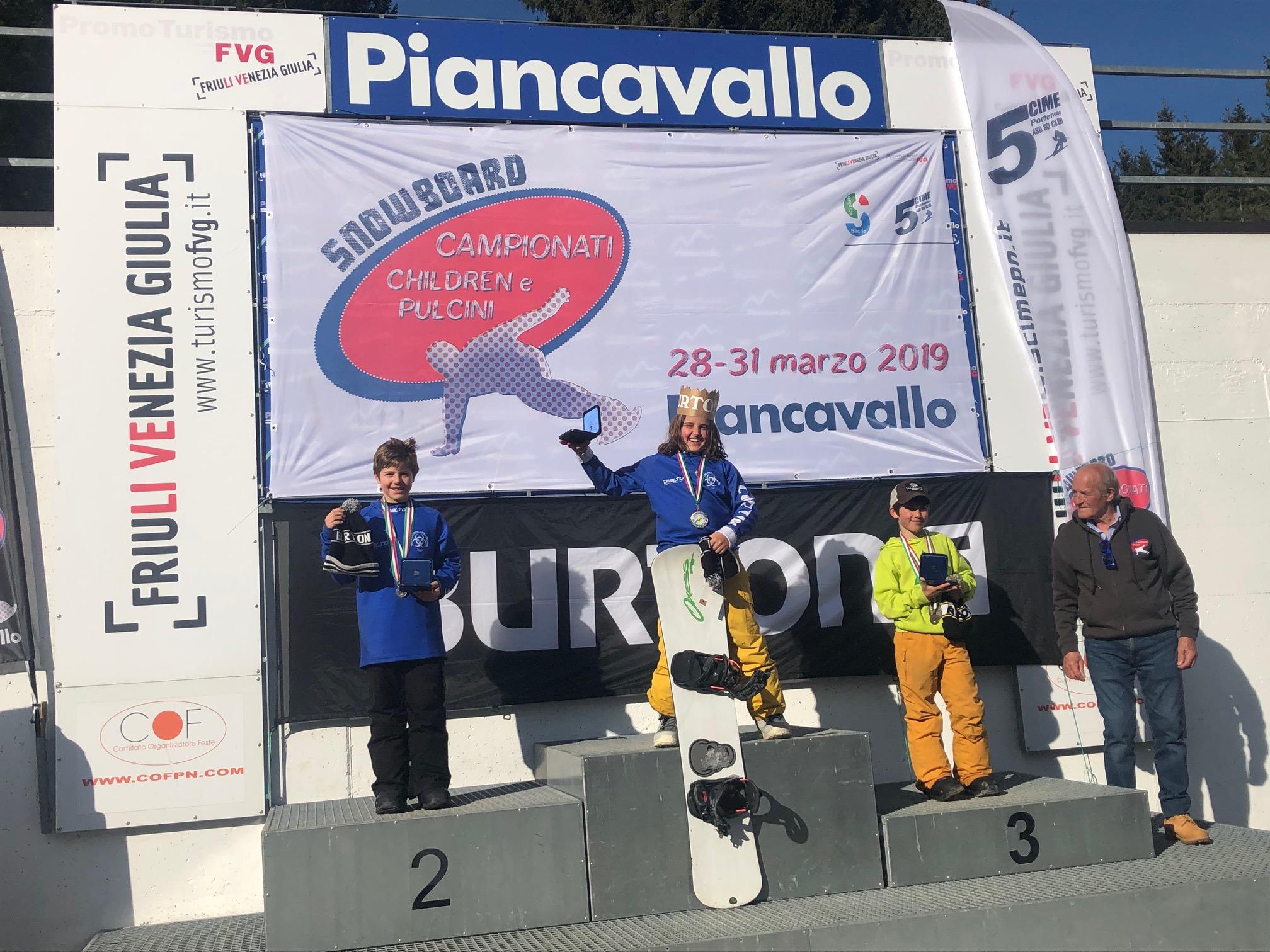 Fisi Fvg Calendario.Snowboard Club Cortina Protagonista Ai Campionati Italiani